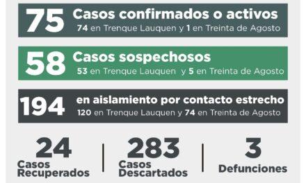 EL MUNICIPIO ANUNCIÓ EL TERCER FALLECIMIENTO POR COVID-19